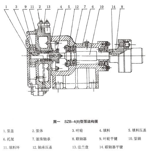 szb真空泵结构图