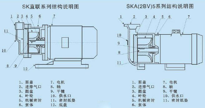 美的sk2105g电路图