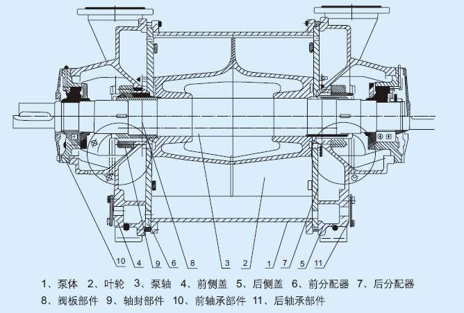 2be水环真空泵结构图和电机配套形式