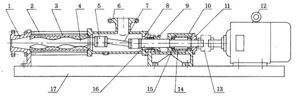 g型螺杆泵结构图