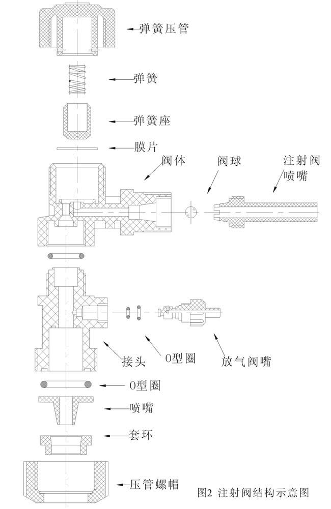 注射阀结构示意图图片